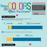 Infografías geniales sobre diseño, marketing, teoría del color... Estupenda página web y posts!! :)