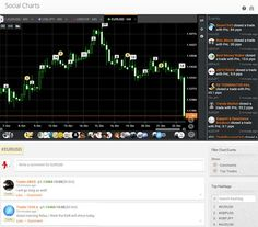 ZuluTrade launches social charts