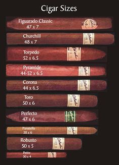 learn the basics Origins of Cigar The inhabitants of the islands of the Caribbean Sea, Mexico, and Mesoamerica have smoked cigars sinc. Good Cigars, Cigars And Whiskey, Cigar Art, Cigar Club, Cigar Room, Pipes And Cigars, Cigar Smoking, Smoking Pipes, Smoke Shops