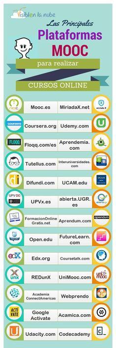 Esta infografía en español nos presenta un amplio listado con las principales plataformas MOOC donde podemos encontrar y seguir cursos online.