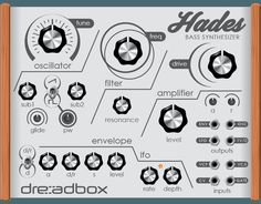 Dreadbox shows Hades Bass Synthesizer | Gearjunkies.com