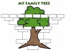 249 best family tree and scrapbook images on pinterest in 2018