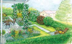 Eingerahmt wird der Garten von einer Hainbuchenhecke. Sie istvon einigen Sträuchern unterbrochen, damit sie nicht zu gleichförmig wirkt