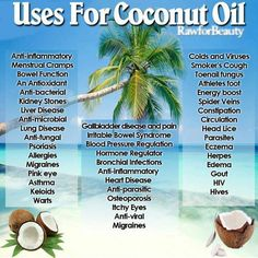 Uses for coconut oil.