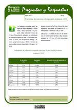 Porcentaje de menores extranjeros en Andalucía. 2010