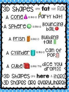 Teacher Stuff Math Chart Share  Shape Anchor Chart Anchor