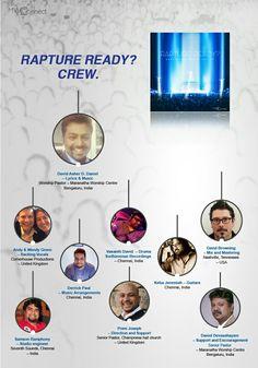 Rapture Ready, India Usa, Drums, Worship, Pastor, Percussion, Drum, Drum Kit