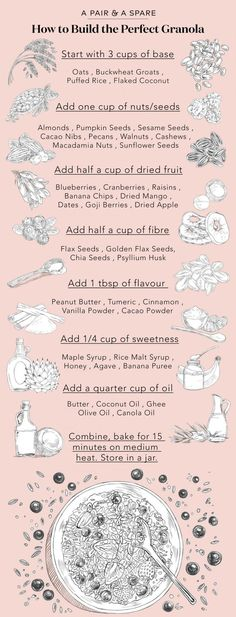My Ultimate Guide to Making Granola At Home is part of Granola healthy - Here's your guide to making granola, delicious enough to eat everyday and easy enough for even the most inexperienced cook to make How To Make Granola, Making Granola, Gourmet Recipes, Vegan Recipes, Cooking Recipes, Cooking Tips, Muesli, Puffed Rice, Cacao Nibs