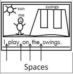printable post its for conferring- remind students to use spaces in their writing