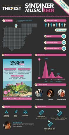 SANTANDER-MUSIC-info