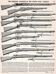 The Principal Weapons of the World War (2/3)