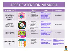 EL BLOG DE L@S MAESTR@S DE AUDICION Y LENGUAJE: RECOPILATORIO APLICACIONES PARA IOS (IPAD) Y ANDROID Speech Therapy, Special Education, Android Apps, Kids Learning, Teaching, Videos, School, Blog, Ipads