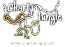 Chart Jungle has free printables calendars and charts for baby, toddler, children, behavior, checklists, chores, Christmas, schedules, education, day care, school, holidays, homeschool, awards, business, car, computer, garden, health, holidays, home, internet, money, music, pets, safety, science, shopping, sports, teachers, travel, and webmasters.