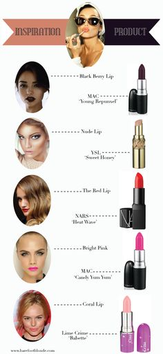 BLACK BERRY LIP: NUDE LIP: RED LIP: BRIGHT PINK LIP: CORAL LIP
