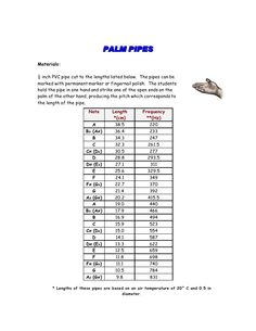 PALM PIPES Materials:  ½ inch PVC pipe cut to the lengths listed below. The…