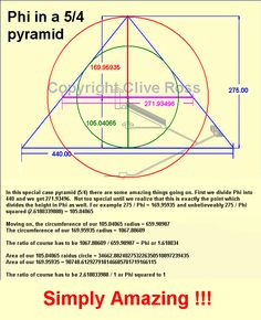 Every last measurement at the great pyramid equals phi, it's a mathematical perfection