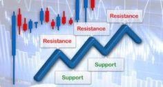 Forex Margin Calculator Online   Best Forex Trading Info