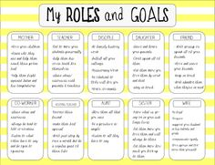 Roles and Goals- Begin with the end in mind