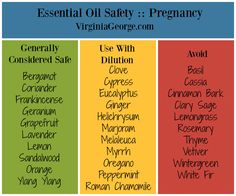 Which essential oils are generally considered safe during pregnancy, and which should you avoid? | Modern Alternative Pregnancy