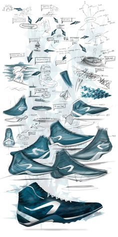 Kalenji: Athletics shoes on Behance Sneakers Sketch, Sketching Techniques, Shoe Sketches, Spike Shoes, Industrial Design Sketch, Face Sketch, Sneaker Art, Stuff And Thangs, Sketch Design