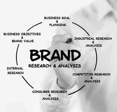 Branding Agency Sydney -  For more click http://www.designpluz.com.au/branding-agency-sydney.php