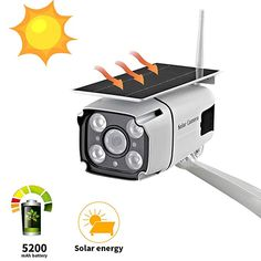 Photo voltaic Powered Safety Digicam, SDETER Wi-fi WiFi Battery Cameras, Radar Movement Detection Night time Imaginative and prescient IP CCTV Outside Cam with Detachable Photo voltaic Panel Diy Security Camera, Home Security Tips, Wireless Home Security Systems, Security Cameras For Home, Camera Cover, Spy Camera, Wireless Ip Camera, Outdoor Camera, Home Camera