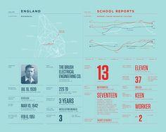 infografía Nicholas Felton