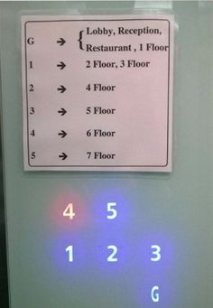 Which floor do you want...