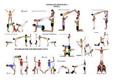 tabla de ejercicios para hacer en clase acrosport