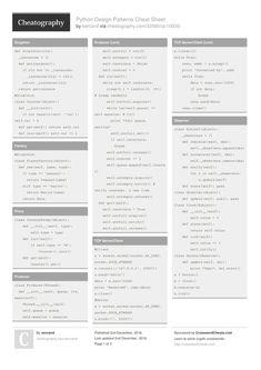 Python Cheat Sheet by Sonnylnw MUIDS http://www