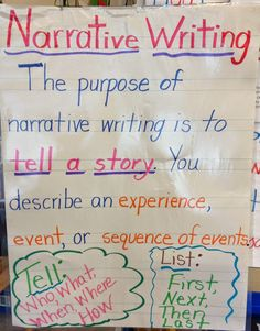This anchor chart reminds students exactly what narrative writing is, what it answers, and how to go about writing it. This is great to start the narrative writing unit. Teaching Narrative Writing, Personal Narrative Writing, Writing Lessons, Personal Narratives, Writing Workshop, Writing Ideas, Creative Writing, Informational Writing, Grammar Lessons