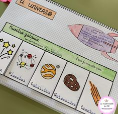 Science Lessons, Science For Kids, One Piece Drawing, Mission To Mars, Study Inspiration, Interactive Notebooks, Social Science, Design Crafts, Solar System