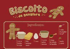 RECEITA-ILUSTRADA 149: Biscoito de Gengibre para fazer no Natal - mixidao.com.br/receita-ilustrada-149-biscoito-de-gengibre/