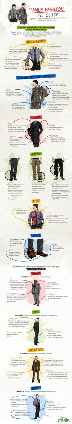 A men's guide into fitting
