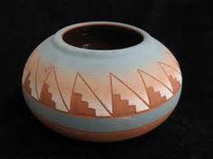 native american pottery - Google Search