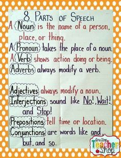 of Speech Anchor Chart. This is a song I teach my students. (Notre Dame Fight Song) *****Parts of Speech Anchor Chart. This is a song I teach my students. Teaching Grammar, Grammar Lessons, Teaching Writing, Teaching English, Teaching Resources, English Grammar, Teaching Language Arts, English Language Arts, Kindergarten Writing