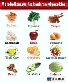 Yağ yakmak ve metabolizmanızı