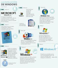 La evolución de @Windows #Aplicacionesyservinformáticos vía @larepublica_co