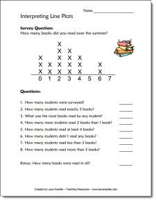 Free Line Plot Practice Worksheet from Laura Candler's online math file cabinet