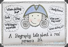 Writing Biographies! {FREEBIE}