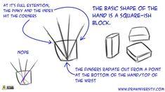 Drawing Hands Tutorial 01