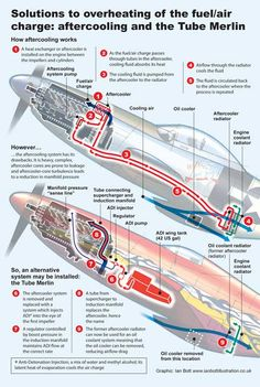 F Efde D B D D Bd Defying Gravity Historian on Merlin Rocket Engine Diagram