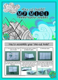 FREE Mihi/Pepeha template by Green Grubs Garden Club Primary Teaching, Teaching Resources, Teaching Ideas, Classroom Resources, Learning Spaces, Preschool Activities, Maori Legends, Waitangi Day, Maori Designs