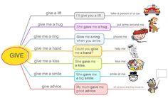 Forum | ________ English Grammar | Fluent LandCollocations with GIVE | Fluent Land