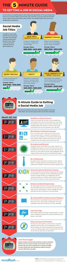 The 5 Minute Guide To Getting a Job in Social Media. As more and more companies begin to offer employment opportunities in the social media world, many of us are trying to figure out how to get a foot in the door. If you want to get into this field but your efforts have proved fruitless, look no further. This unofficial guide will set you on the straight path to employment.