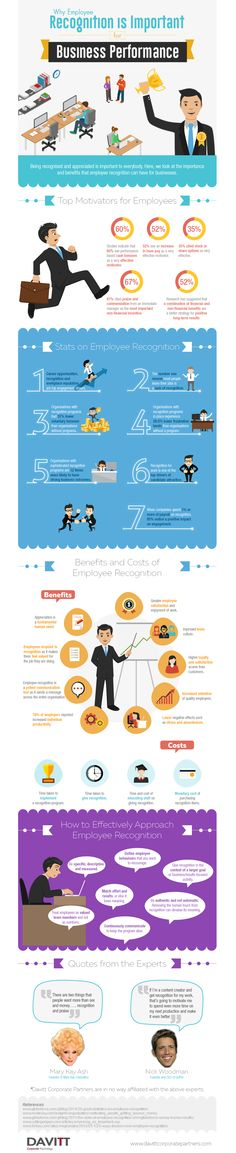 PeopleGoal Continuous employee performance management software - employee performance reviews
