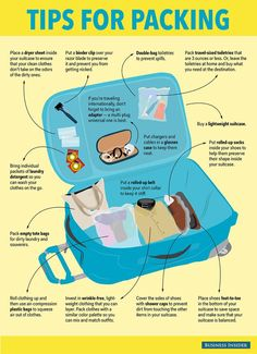 The right way to pack a suitcase - Travel Tips and Destinations - Consejos para Viajes Suitcase Packing Tips, Packing Hacks, Packing Checklist, Packing Tips For Travel, Travel Essentials, Travel Hacks, Travel Ideas, Travel Advice, Packing Lists
