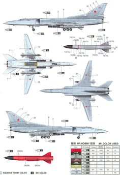 Russian TU-22m profile