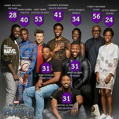 the real she's of the black panther cast