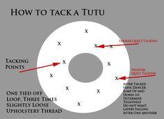 Free Pancake Tutu Patterns  How to Tack a Tutu